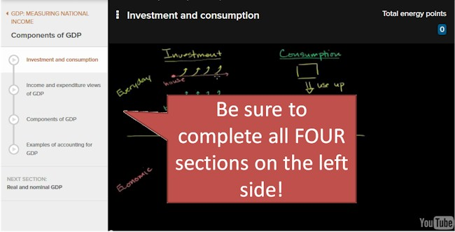 KHAN Academy Components of GDP, complete all four sections