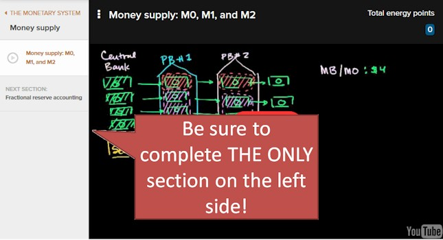 KHAN Academy: Money Supply, complete the only section on the left
